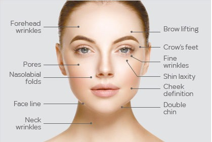 How to achieve a v shaped face in Singapore | Ensoul Medical Clinic
